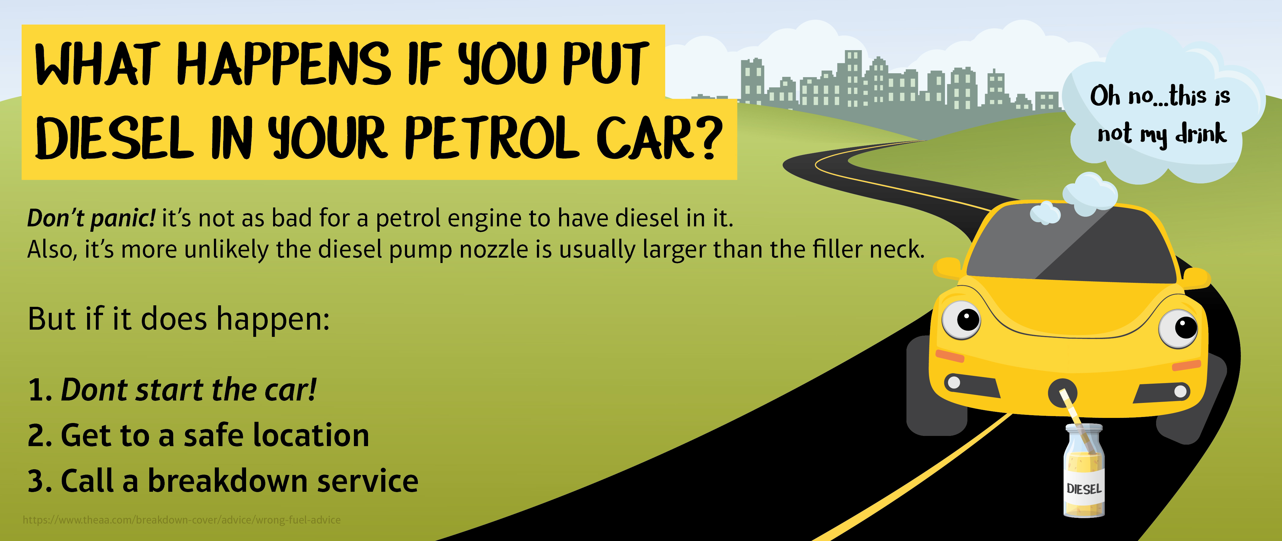 What happens when you put diesel in your petrol car?